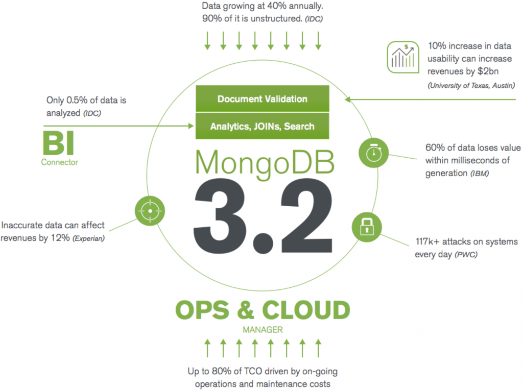 mongodb 32_default-8d4bf6243b