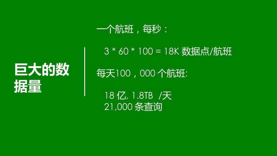 幻灯片22