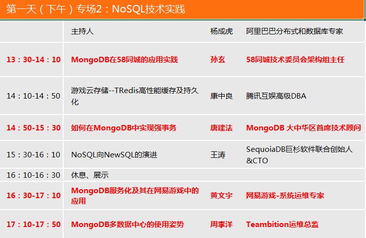 DTCC-MongoDB-web