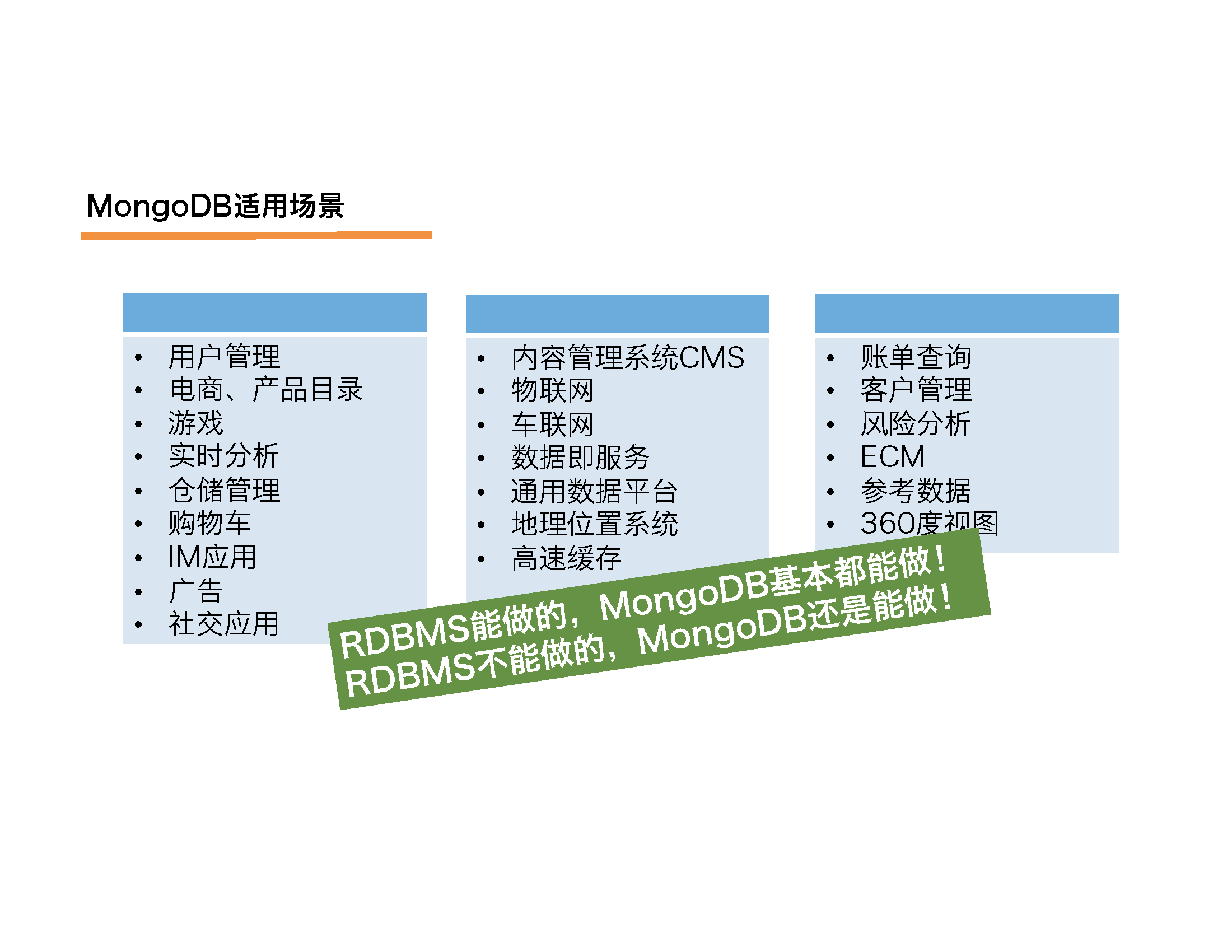 DTCC2016 Compensatable Transaction With MongoDB_页面_13