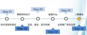 WeChat_1496674878